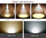 Lens graden + lichtkleur
